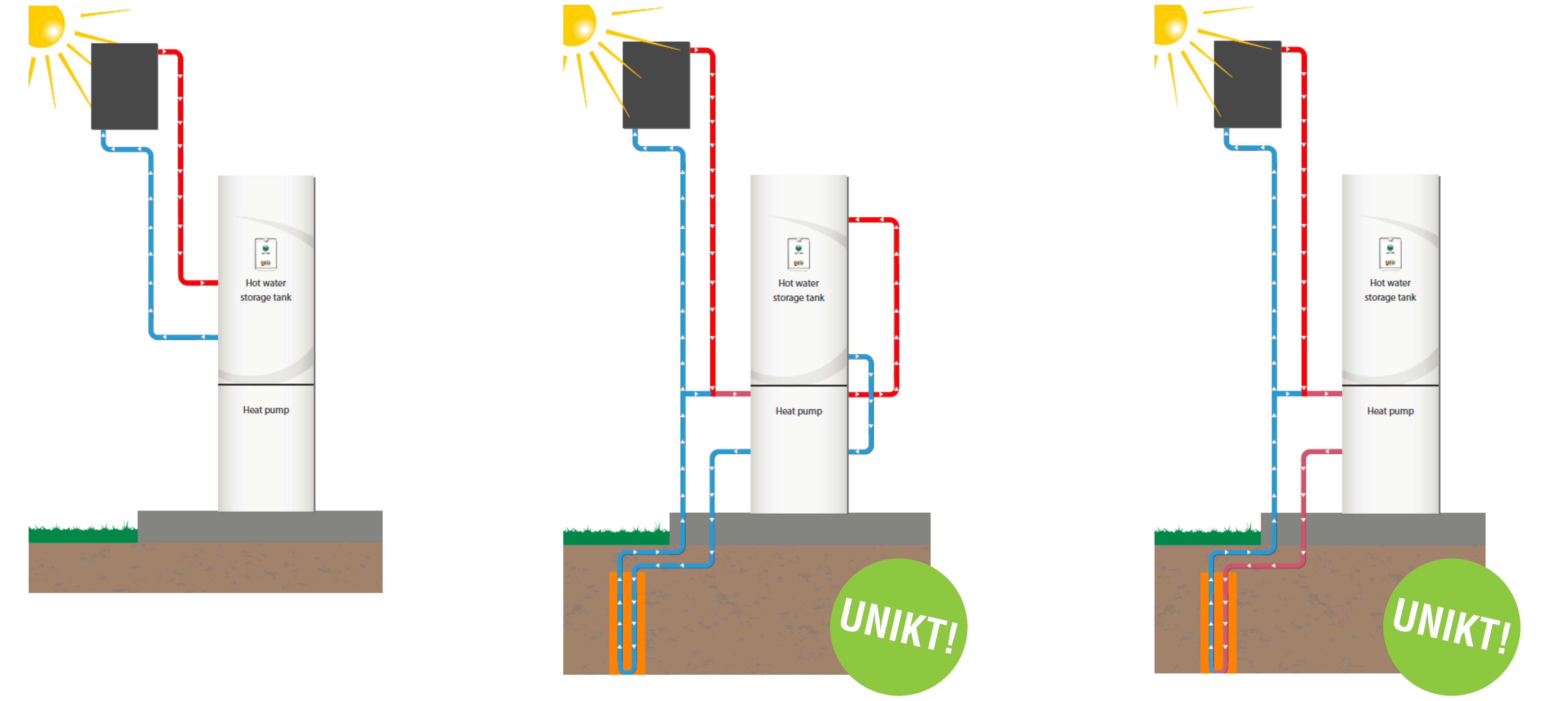 Press Free Energy Diagram Images